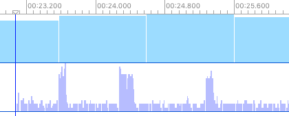 Screenshot of instruments showing CPU spikes